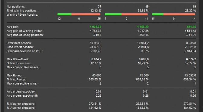 pro real time korta OMX30 vecka